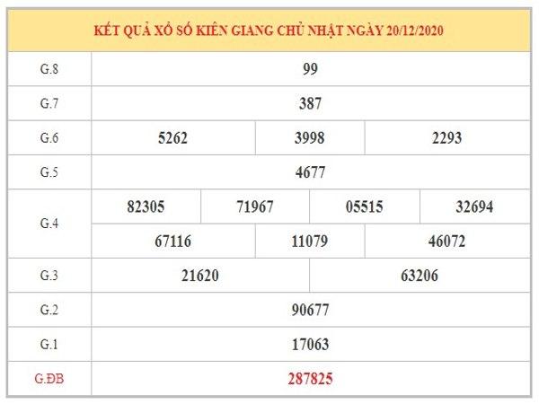 Phân tích KQXSKG ngày 27/12/2020 dựa trên kết quả kì trước