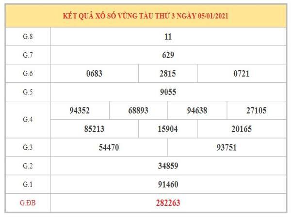 Phân tích KQXSVT ngày 12/1/2021 dựa trên kết quả kì trước