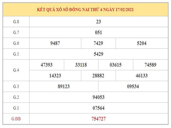 Phân tích KQXSDN ngày 24/2/2021 dựa trên kết quả kỳ trước