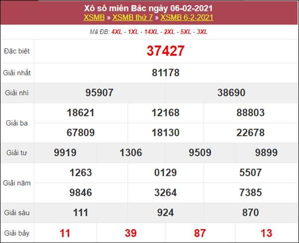 Phân tích XSMB 7/2/2021 chốt đầu đuôi giải đặc biệt chủ nhật
