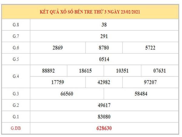 Phân tích KQXSBT ngày 2/3/2021 dựa trên kết quả kỳ trước