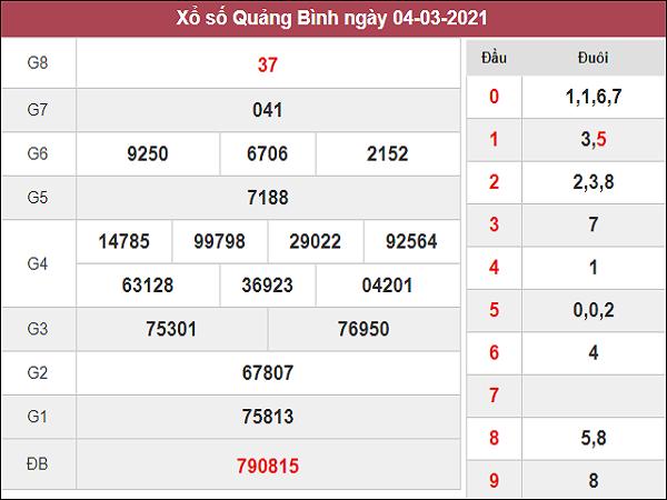 Phân tích kqxs Quảng Bình 11/3/2021
