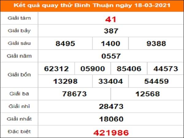 Quay thử xổ số Bình Thuận ngày 18/3/2021