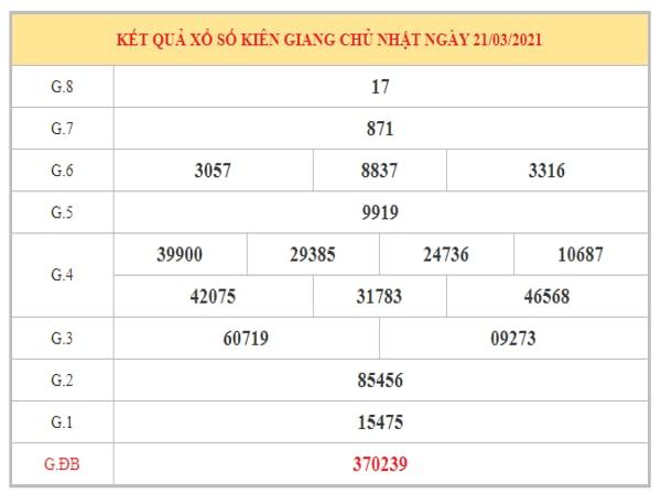Phân tích KQXSKG ngày 28/3/2021 dựa trên kết quả kì trước