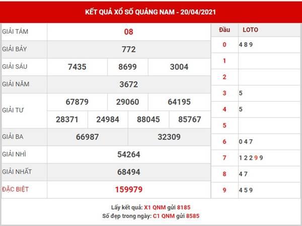 Phân tích kết quả xổ số Quảng Nam thứ 3 ngày 27/4/2021