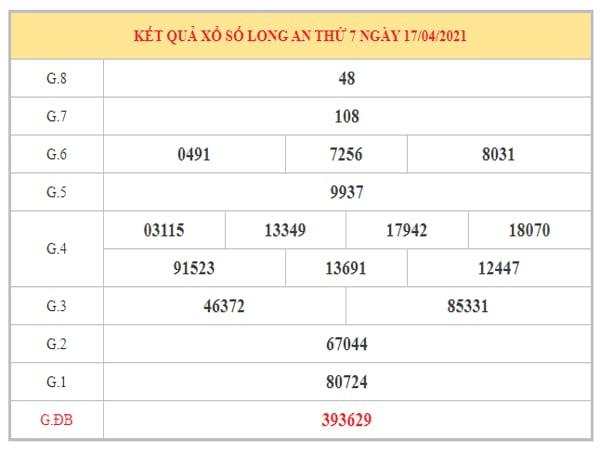 Phân tích KQXSLA ngày 24/4/2021 dựa trên kết quả kì trước
