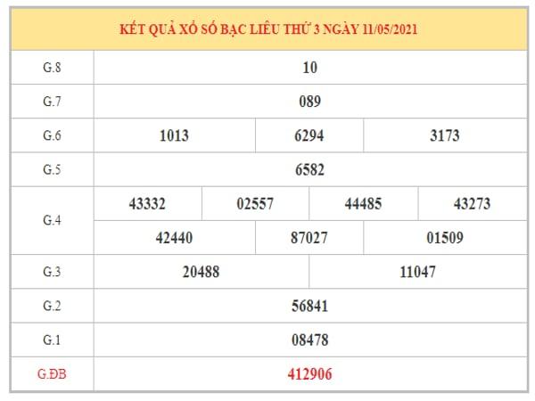 Phân tích KQXSBL ngày 18/5/2021 dựa trên kết quả kì trước