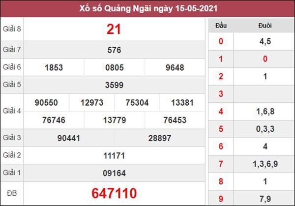 Phân tích XSQNG 22/5/2021 thứ 7 chốt lô VIP hôm nay
