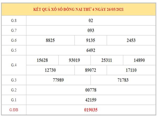 Phân tích KQXSDN ngày 2/6/2021 dựa trên kết quả kì trước