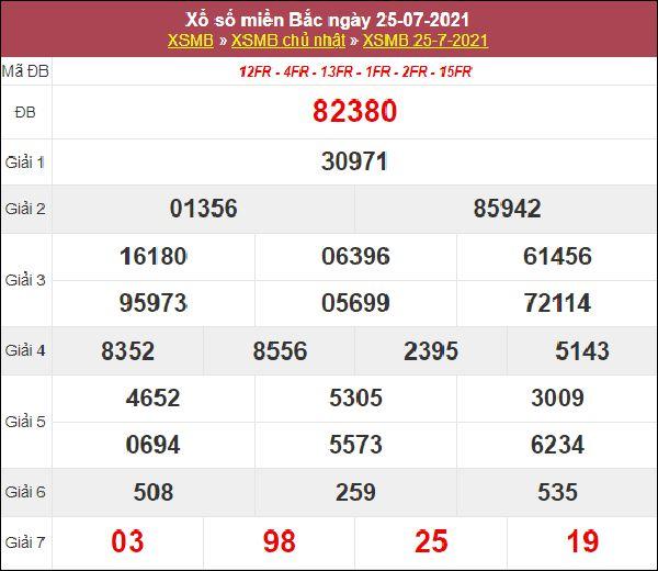 Phân tích XSMB 26/7/2021 thứ 2 siêu chuẩn cùng cao thủ