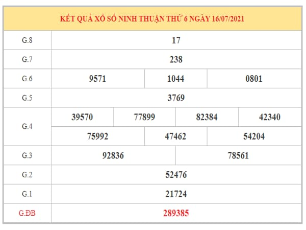 Phân tích KQXSNT ngày 23/7/2021 dựa trên kết quả kì trước