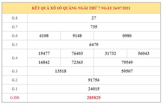 Phân tích KQXSQNG ngày 31/7/2021 dựa trên kết quả kì trước