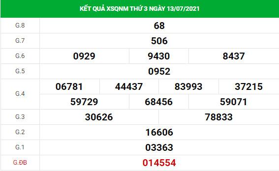 Phân tích xổ số Quảng Nam 20/7/2021 hôm nay thứ 3 chính xác