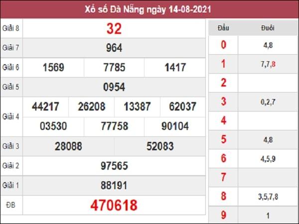 Phân tích XSDNG 25-08-2021