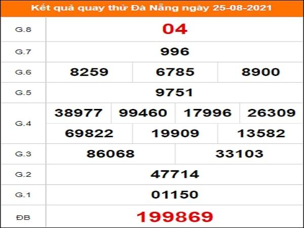 Quay thử xổ số Đà Nẵng ngày 25/8/2021