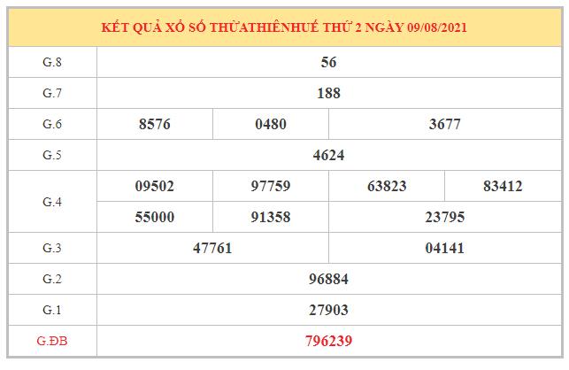 Phân tích KQXSTTH ngày 16/8/2021 dựa trên kết quả kì trước