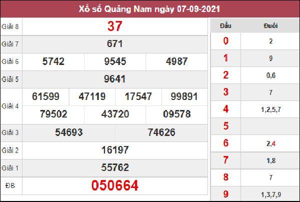 Phân tích SXQNM 14/9/2021 thứ 3 chốt cặp lô kép đẹp