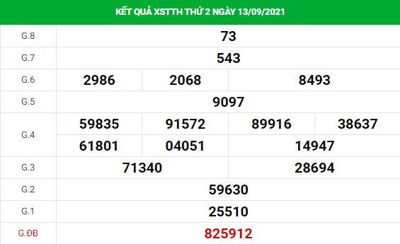 Phân tích xổ số Thừa Thiên Huế 20/9/2021 thứ 2 hôm nay chuẩn xác