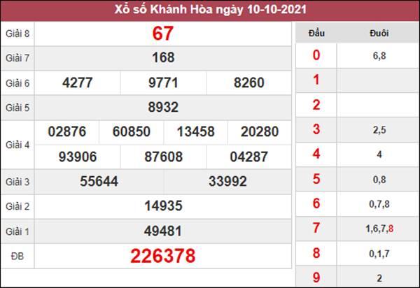 Phân tích XSKH 13/10/2021 soi cầu Khánh Hòa thứ 4